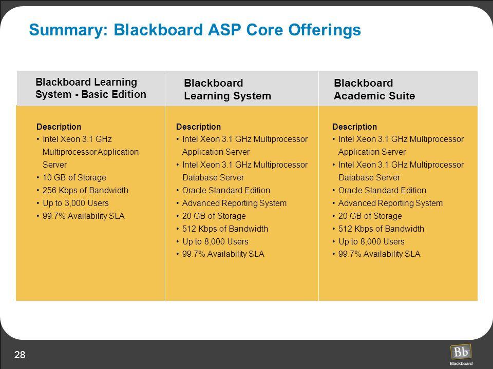 Summary: Blackboard ASP Core Offerings