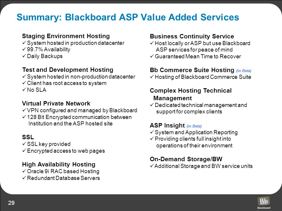 Summary: Blackboard ASP Value Added Services