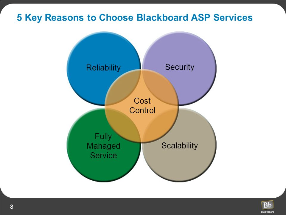 5 Key Reasons to Choose Blackboard ASP Services