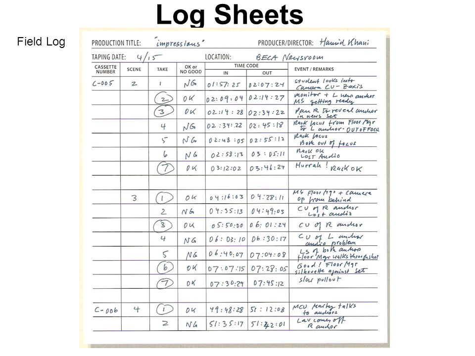 Log Sheets Field Log