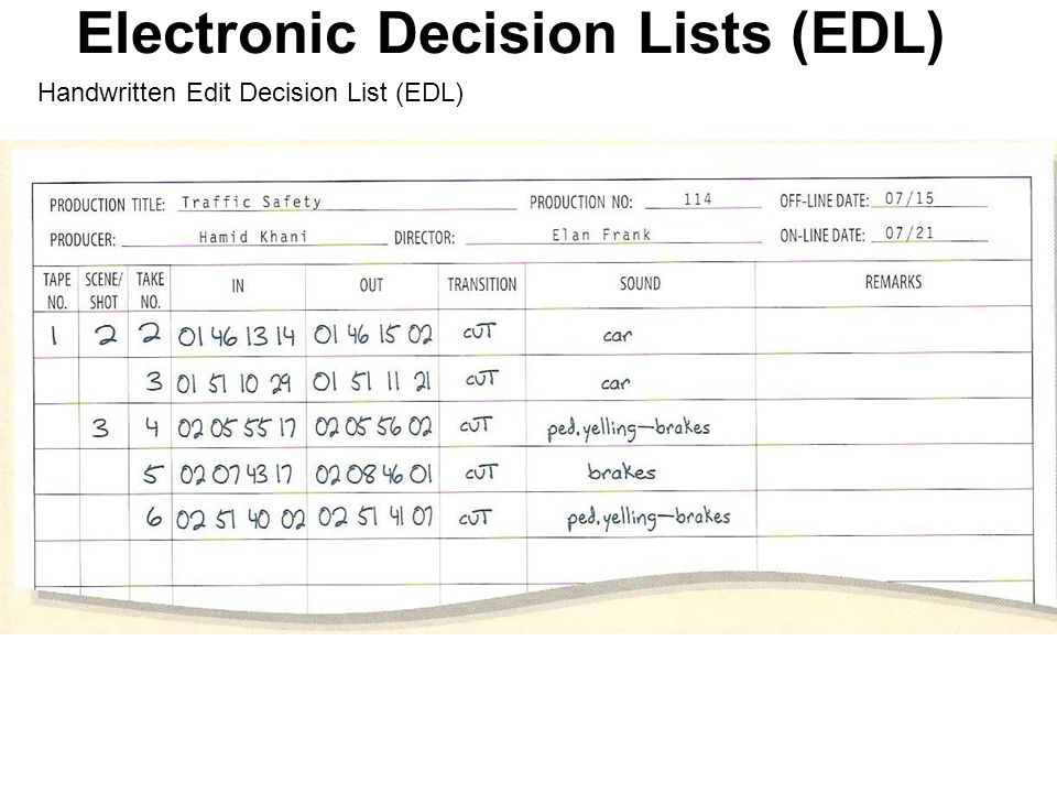 Electronic Decision Lists (EDL)