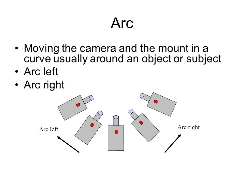 Arc Moving the camera and the mount in a curve usually around an object or subject. Arc left. Arc right.