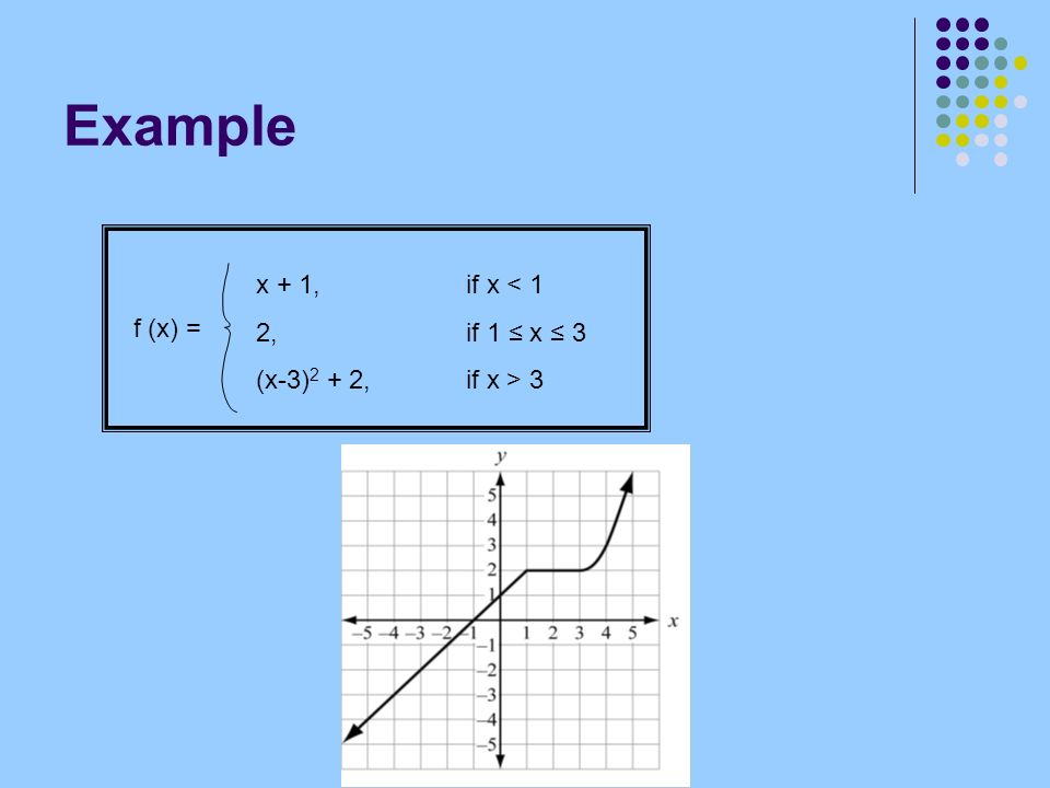 Example x + 1, if x < 1 2, if 1 ≤ x ≤ 3 (x-3)2 + 2, if x > 3
