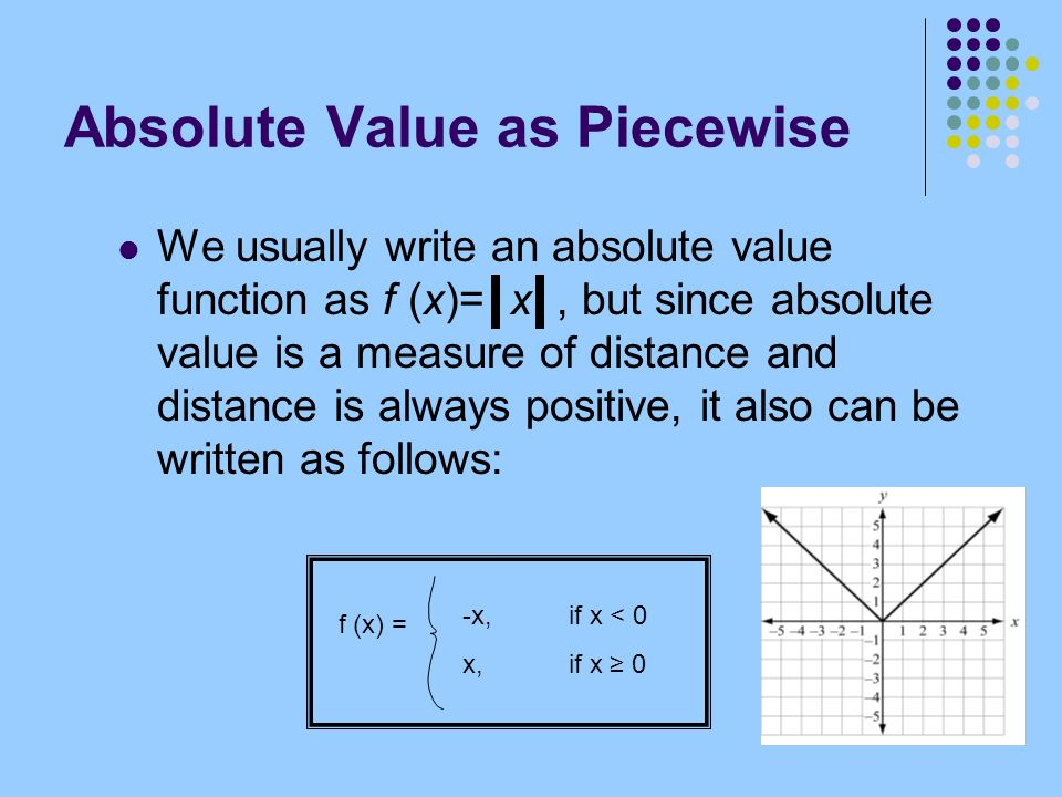Rewriting absolute value piecewise functions