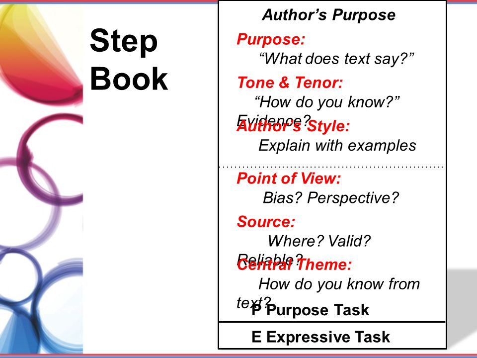 Step Book Author's Purpose Purpose: What does text say