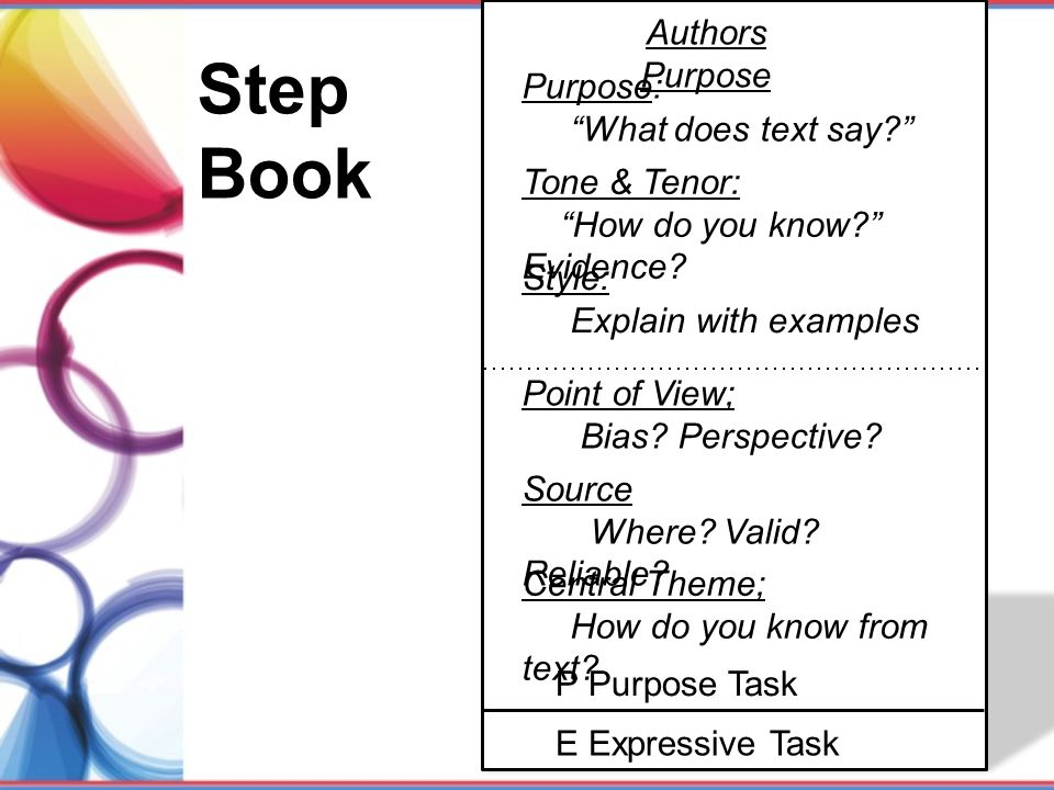 Step Book Authors Purpose Purpose: What does text say Tone & Tenor: