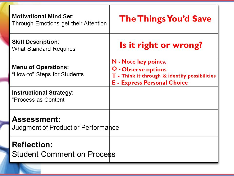 The Things You'd Save Is it right or wrong Assessment: Reflection: