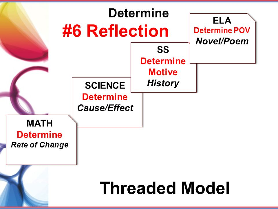 #6 Reflection Threaded Model Determine ELA Novel/Poem SS Determine
