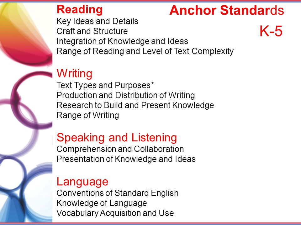 K-5 Anchor Standards Reading Writing Speaking and Listening Language