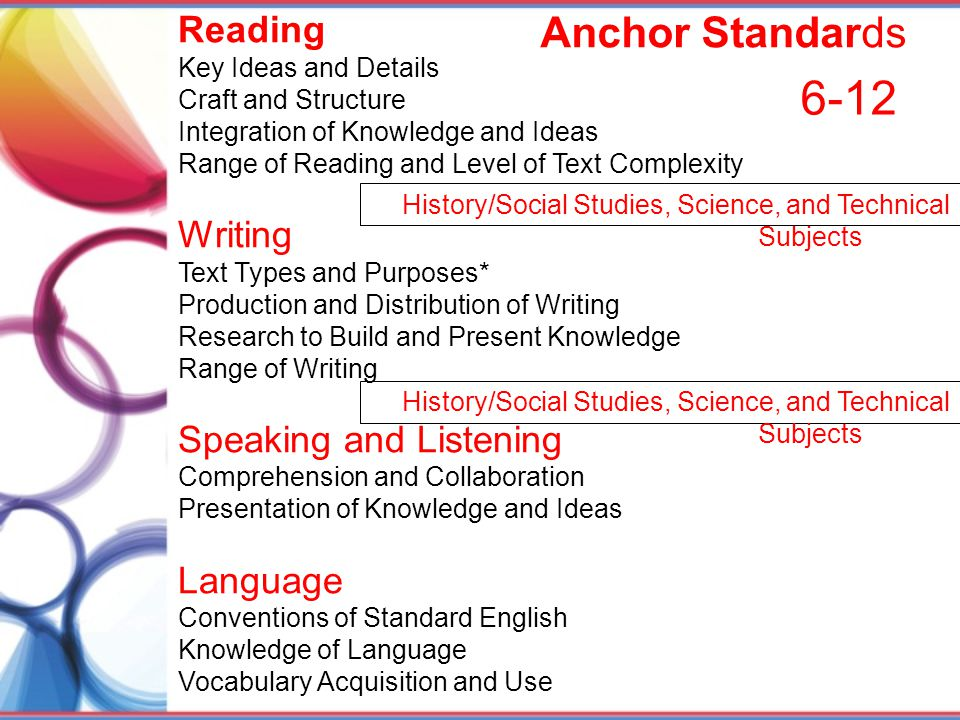 6-12 Anchor Standards Reading Writing Speaking and Listening Language