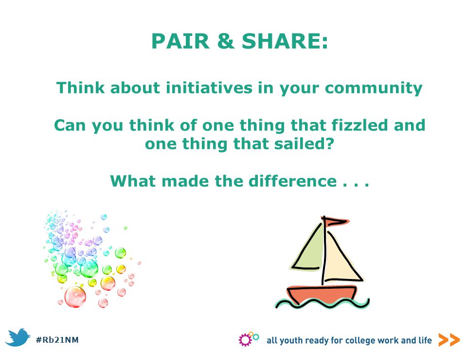 PAIR & SHARE: Think about initiatives in your community Can you think of one thing that fizzled and one thing that sailed What made the difference . . .