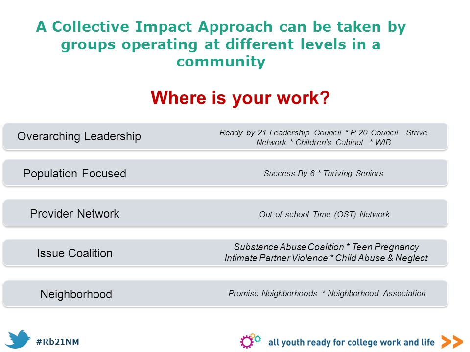 A Collective Impact Approach can be taken by groups operating at different levels in a community