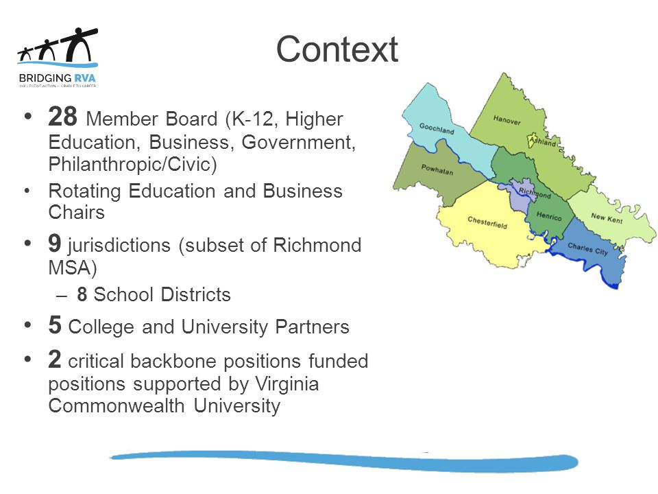 Context 28 Member Board (K-12, Higher Education, Business, Government, Philanthropic/Civic) Rotating Education and Business Chairs.