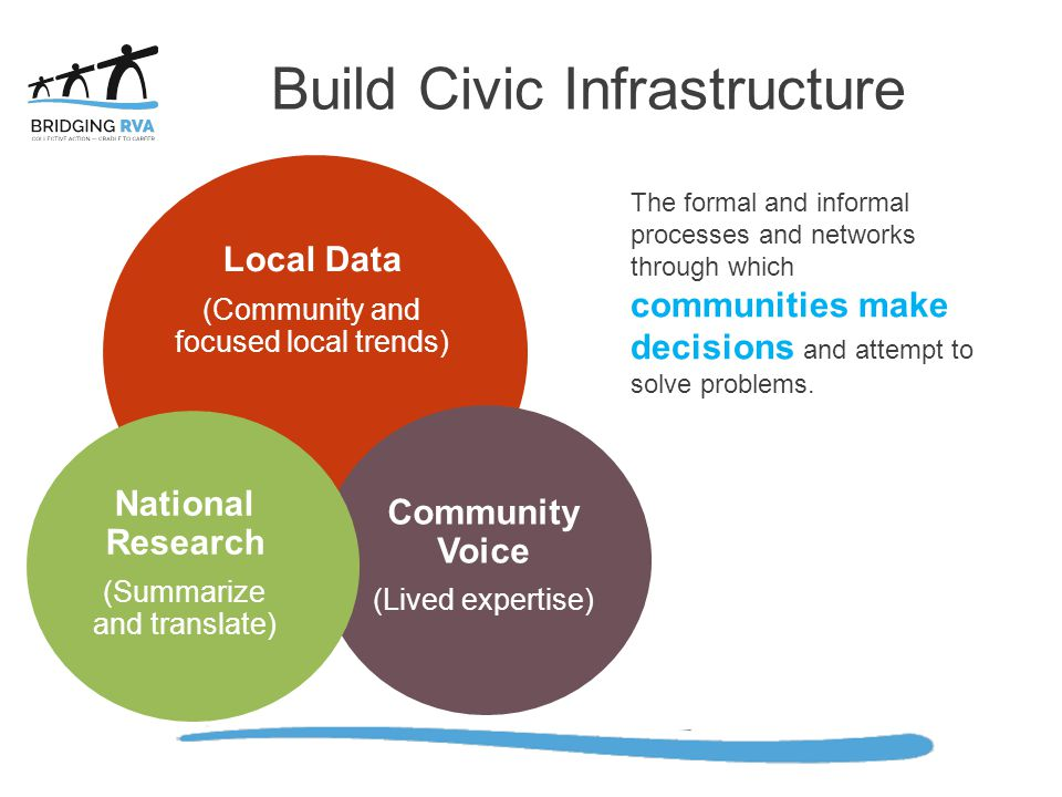 Build Civic Infrastructure
