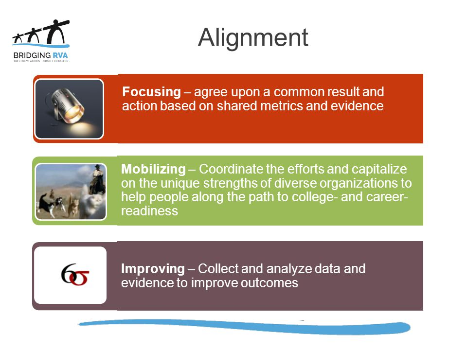 Alignment Focusing – agree upon a common result and action based on shared metrics and evidence.