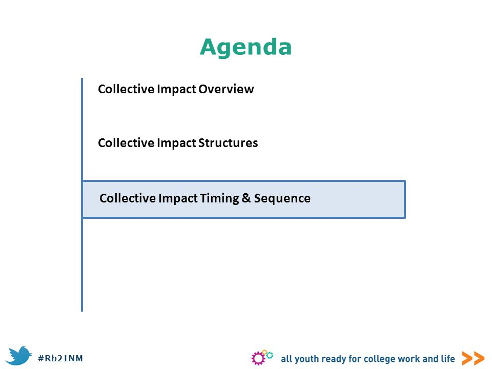 Agenda Collective Impact Overview Collective Impact Structures