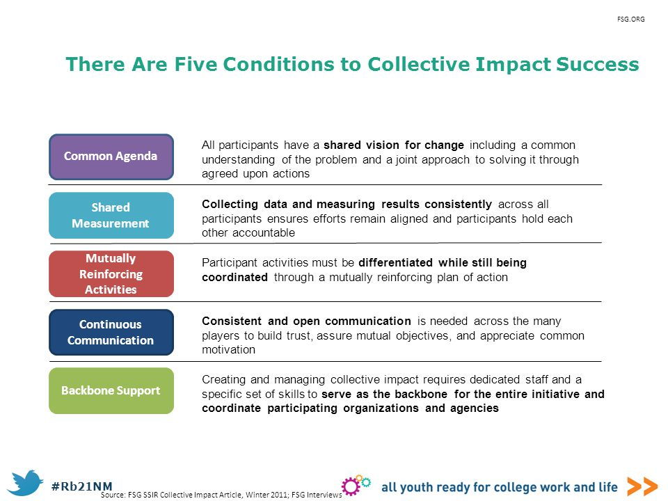 There Are Five Conditions to Collective Impact Success