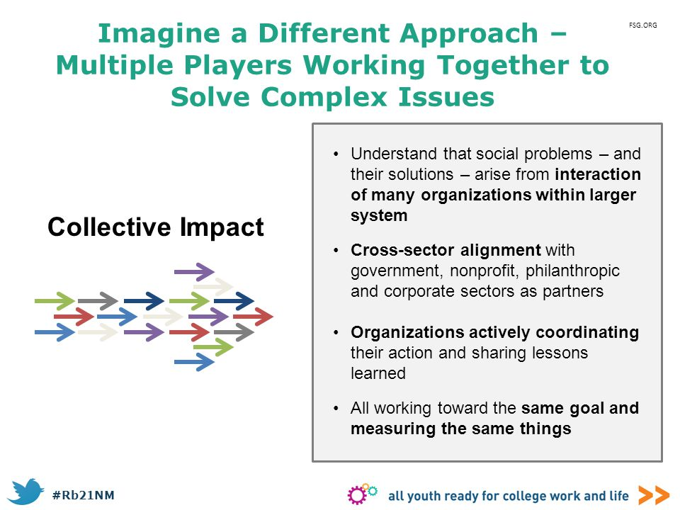 FSG.ORG Imagine a Different Approach – Multiple Players Working Together to Solve Complex Issues.