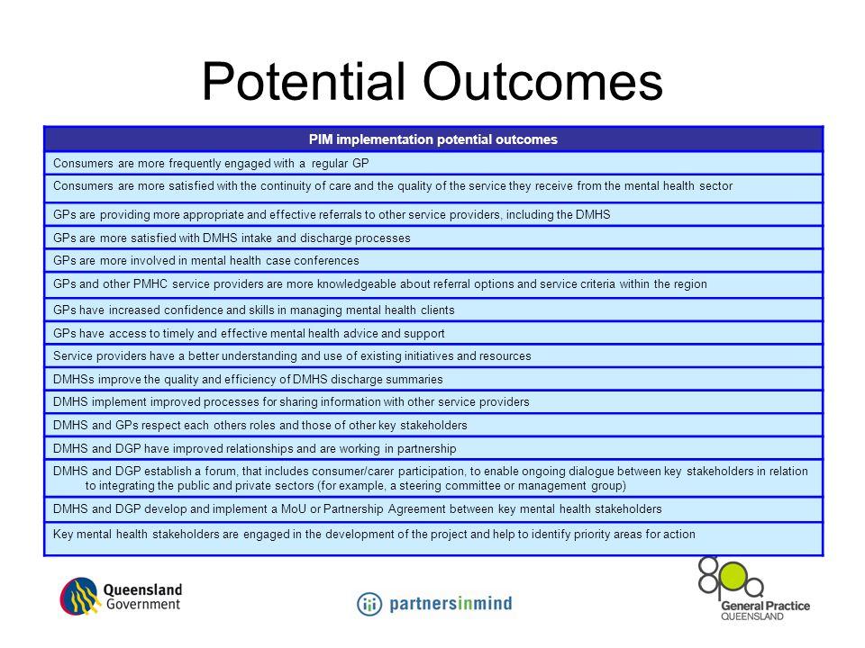PIM implementation potential outcomes