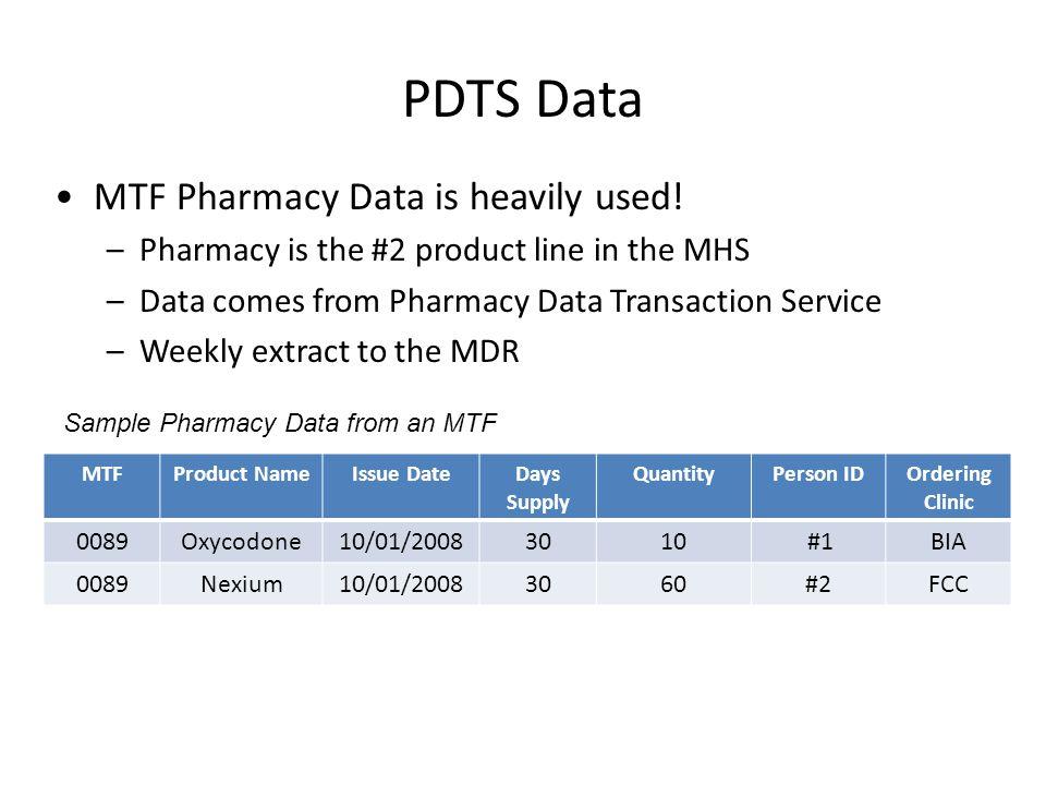 PDTS Data MTF Pharmacy Data is heavily used!
