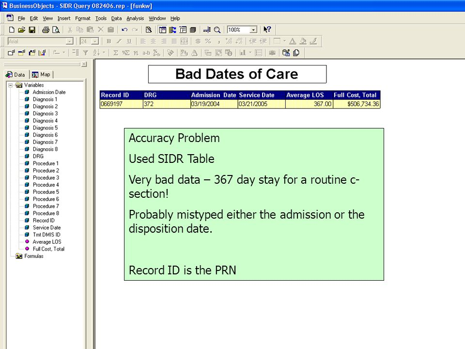 Accuracy Problem Used SIDR Table. Very bad data – 367 day stay for a routine c-section!