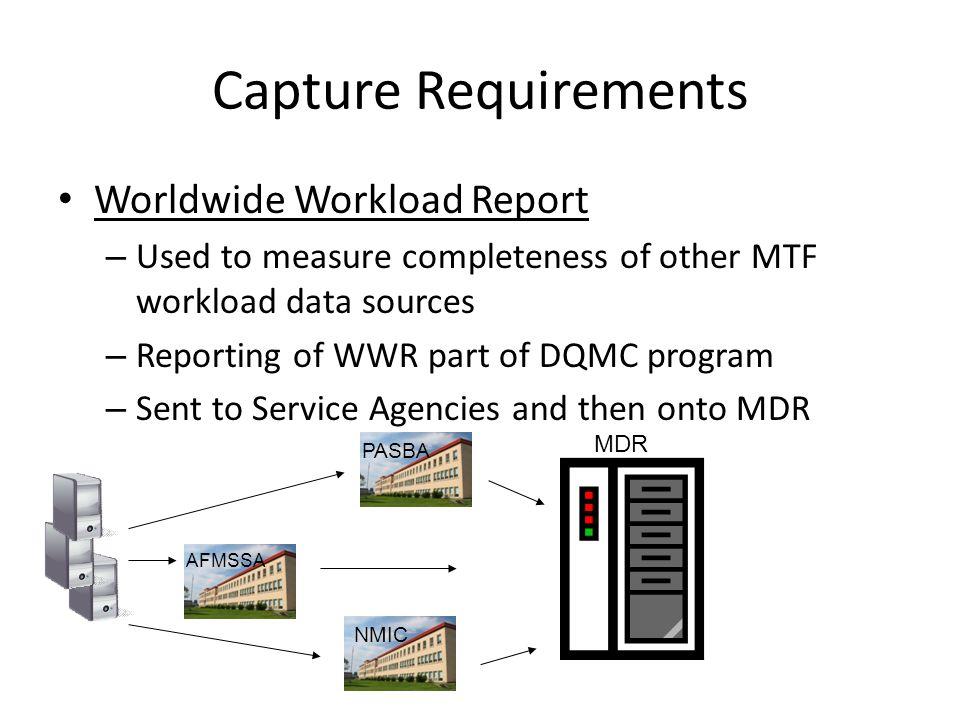 Capture Requirements Worldwide Workload Report