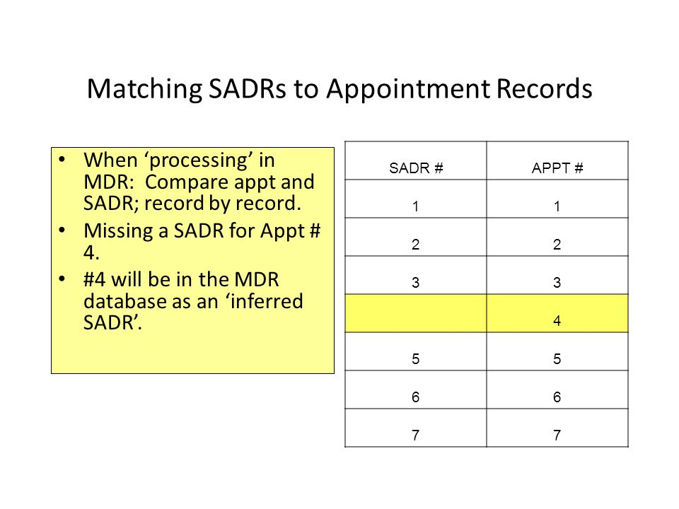 Matching SADRs to Appointment Records