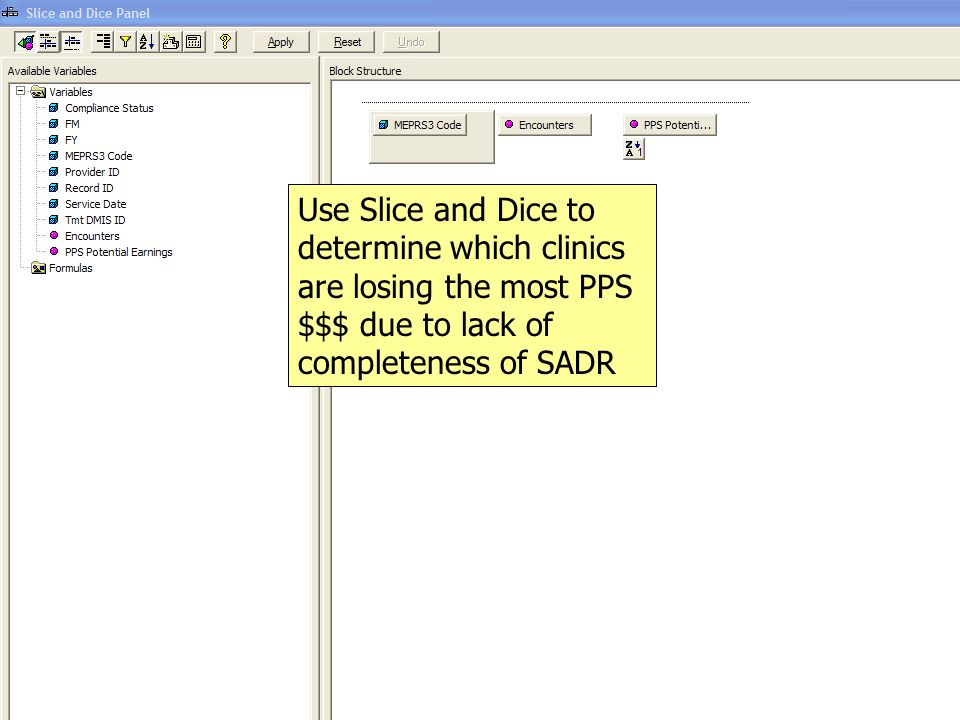 Use Slice and Dice to determine which clinics are losing the most PPS $$$ due to lack of completeness of SADR