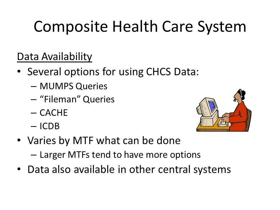 Composite Health Care System