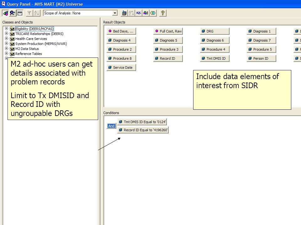 M2 ad-hoc users can get details associated with problem records