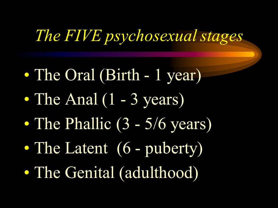 The FIVE psychosexual stages