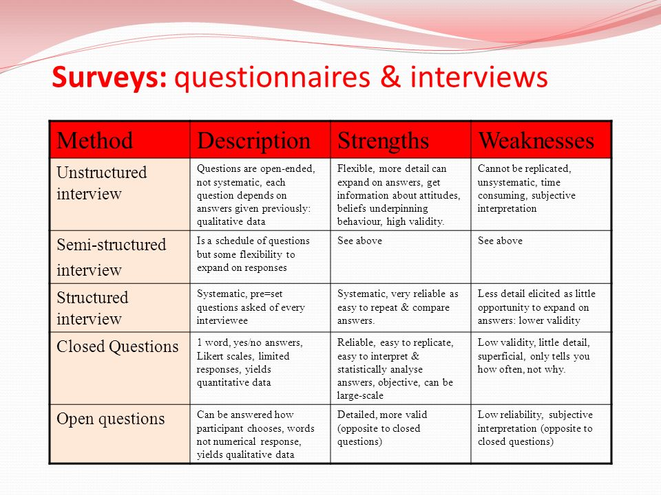 Surveys: questionnaires & interviews