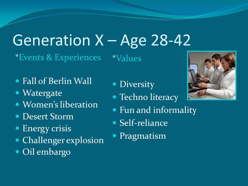Generation X – Age 28-42 *Events & Experiences Fall of Berlin Wall