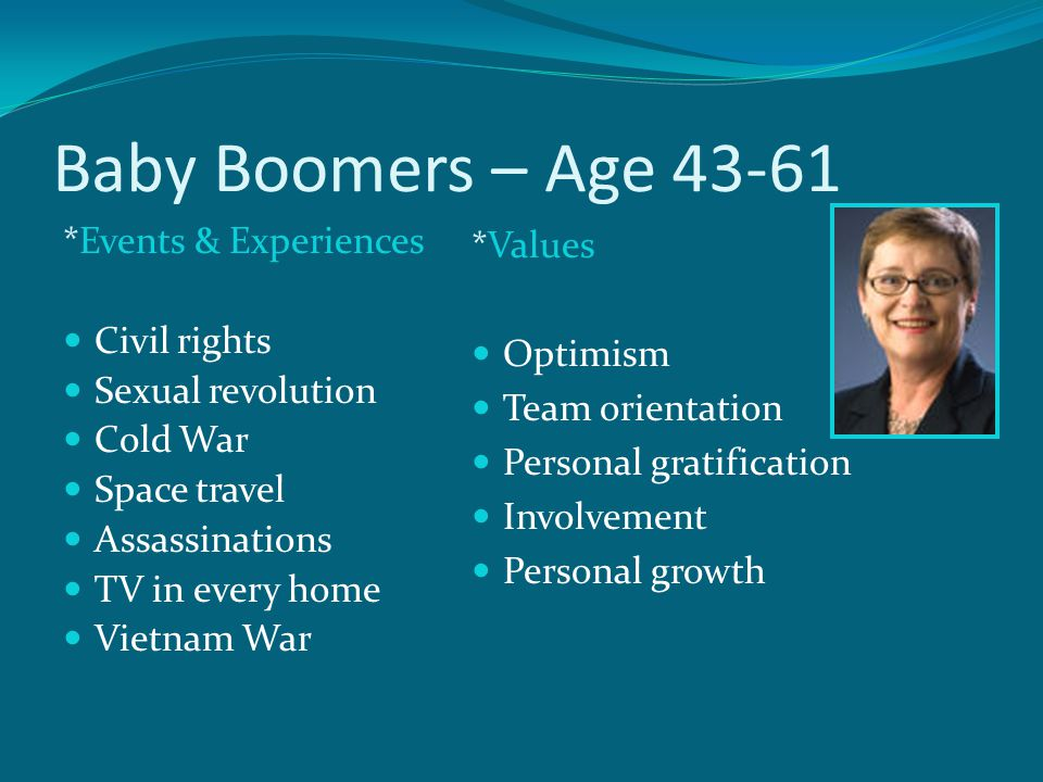 Baby Boomers – Age 43-61 *Events & Experiences Civil rights