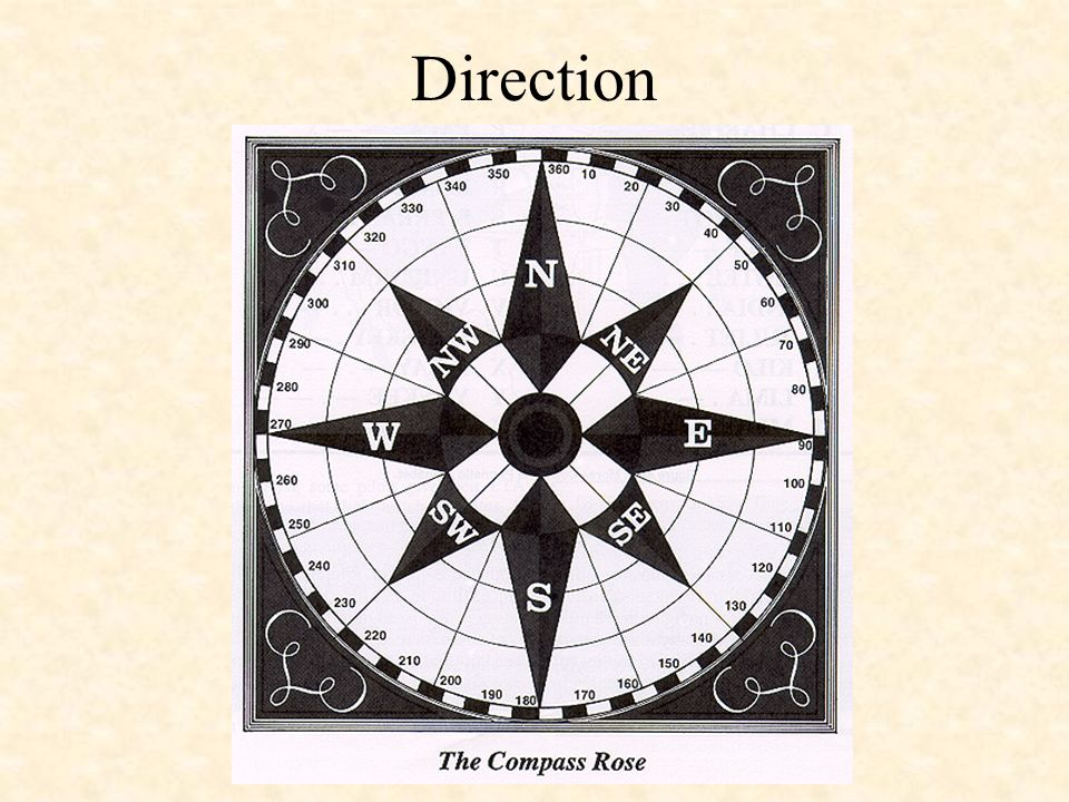Direction Direction. Direction is the position of one point in space, relative to another, without reference to the distance between them.