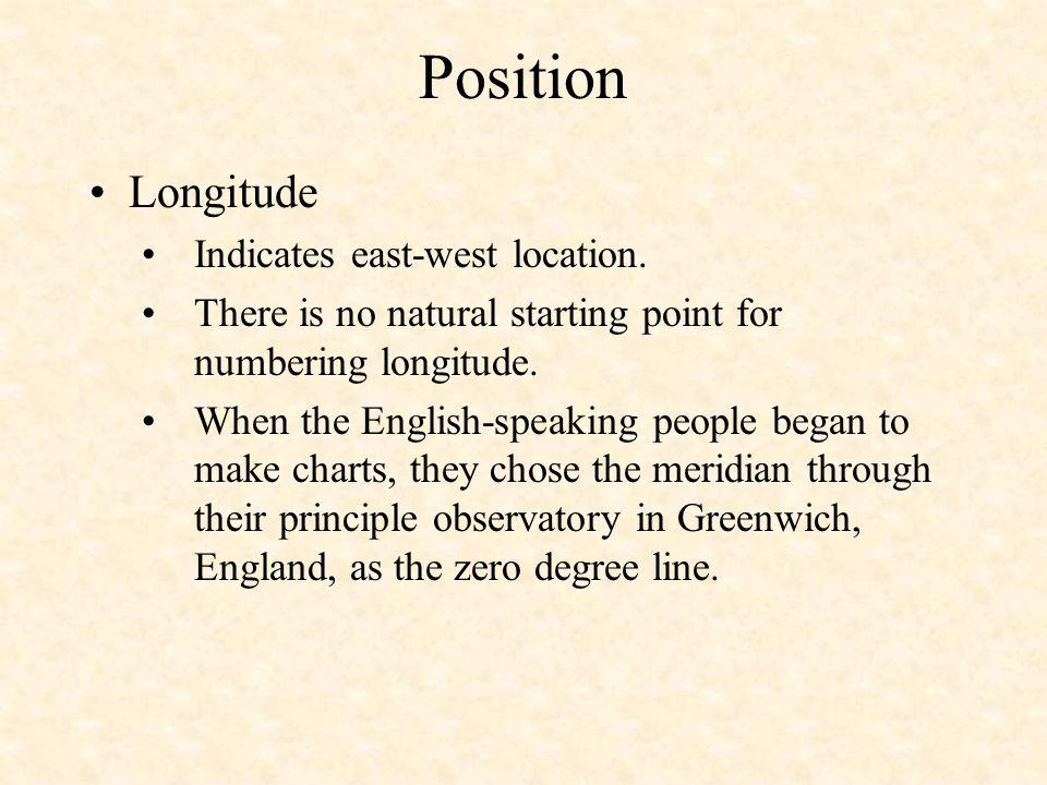 Position Longitude Indicates east-west location.