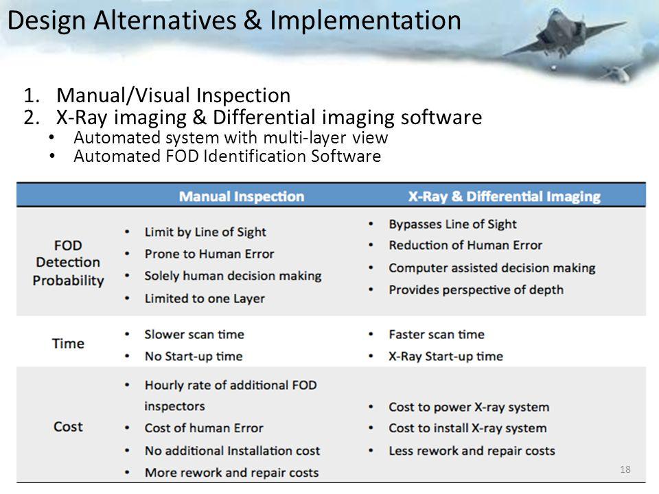 Design Alternatives & Implementation