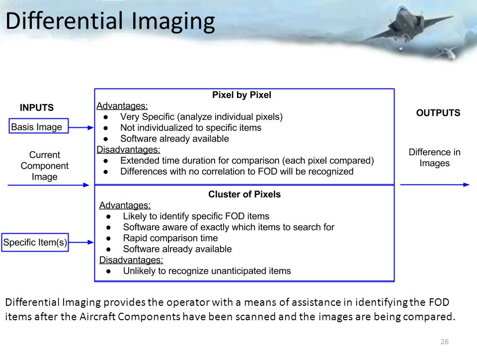 Differential Imaging