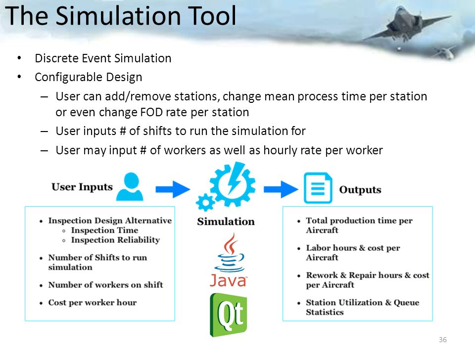 The Simulation Tool Discrete Event Simulation Configurable Design