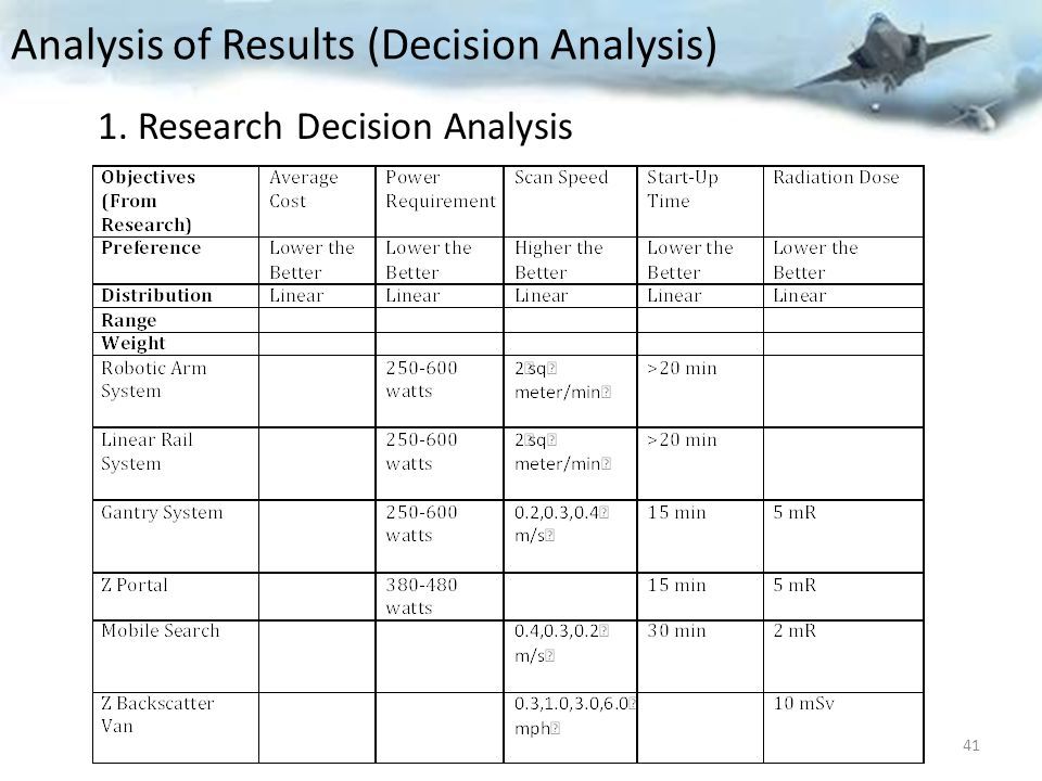 Analysis of Results (Decision Analysis)