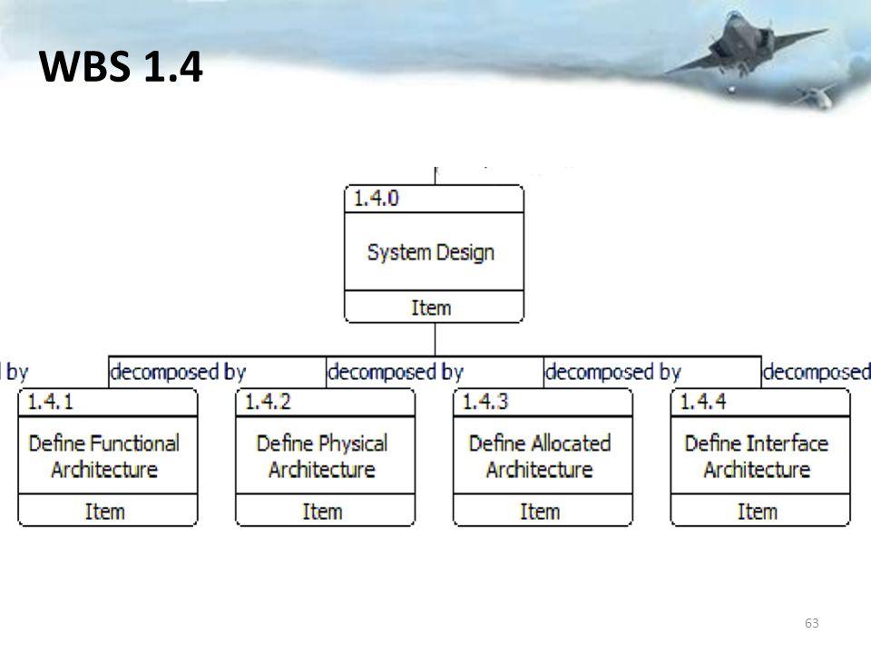 WBS 1.4