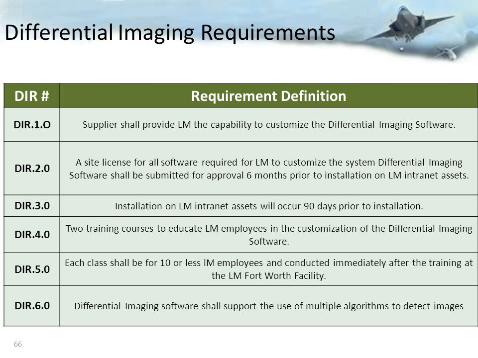 Differential Imaging Requirements