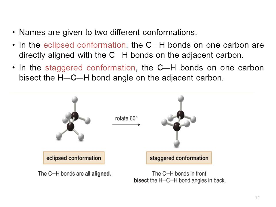 Names are given to two different conformations.