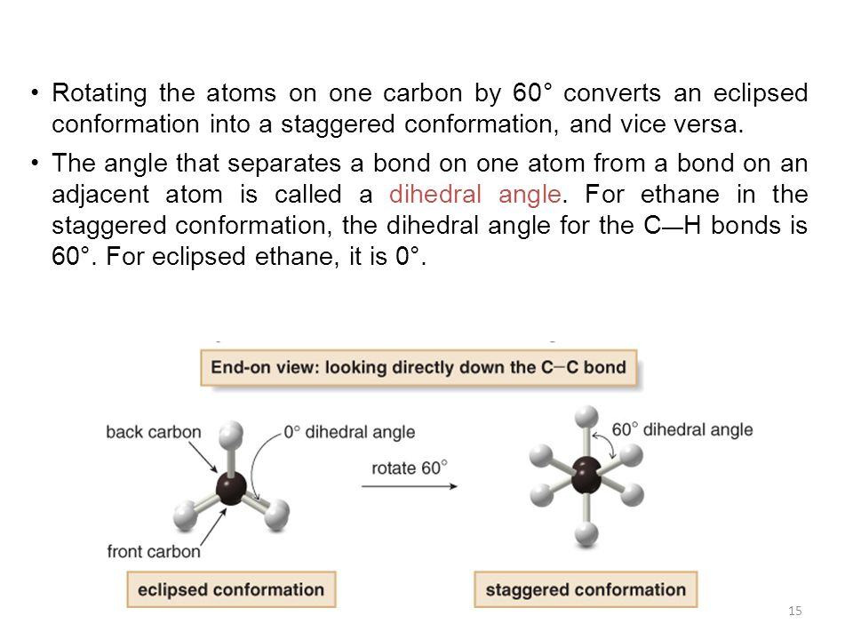Rotating the atoms on one carbon by 60° converts an eclipsed conformation into a staggered conformation, and vice versa.