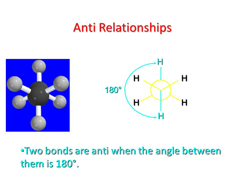 Anti Relationships H 180° Two bonds are anti when the angle between them is 180°. 6