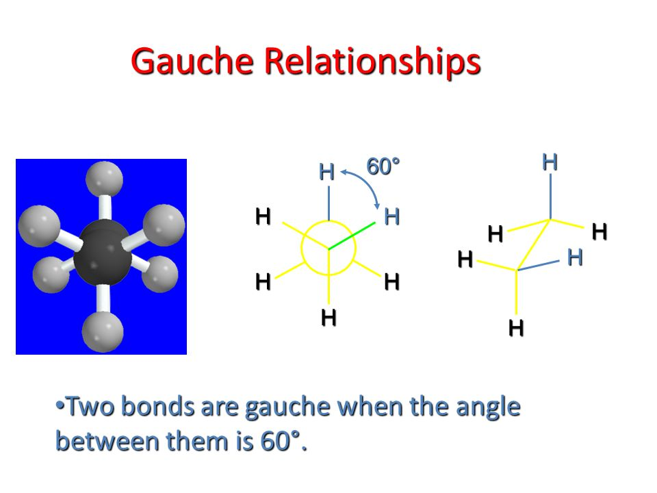 Gauche Relationships H. 60° H. H. H. H. H. H. H. H. H. H. H. Two bonds are gauche when the angle between them is 60°.
