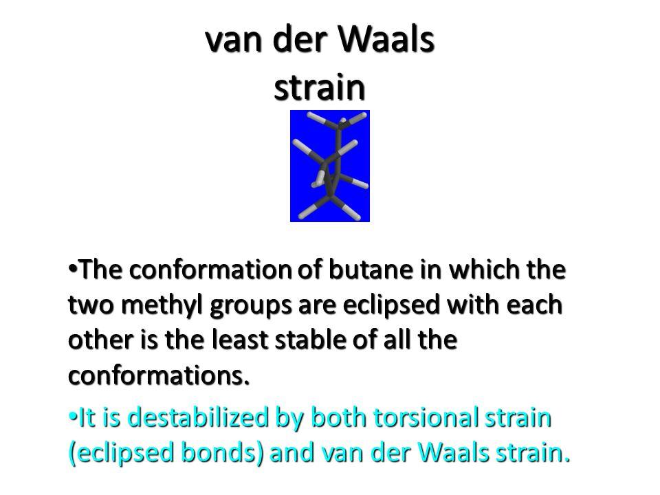 van der Waals strain