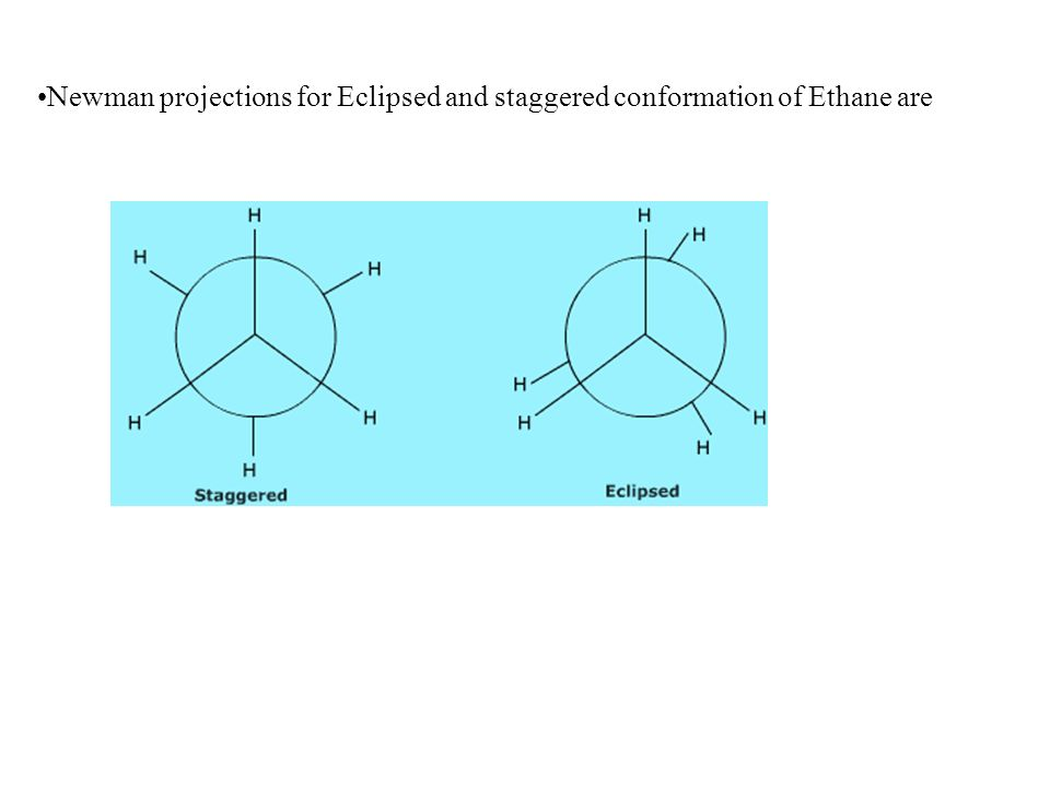 Newman projections for Eclipsed and staggered conformation of Ethane are
