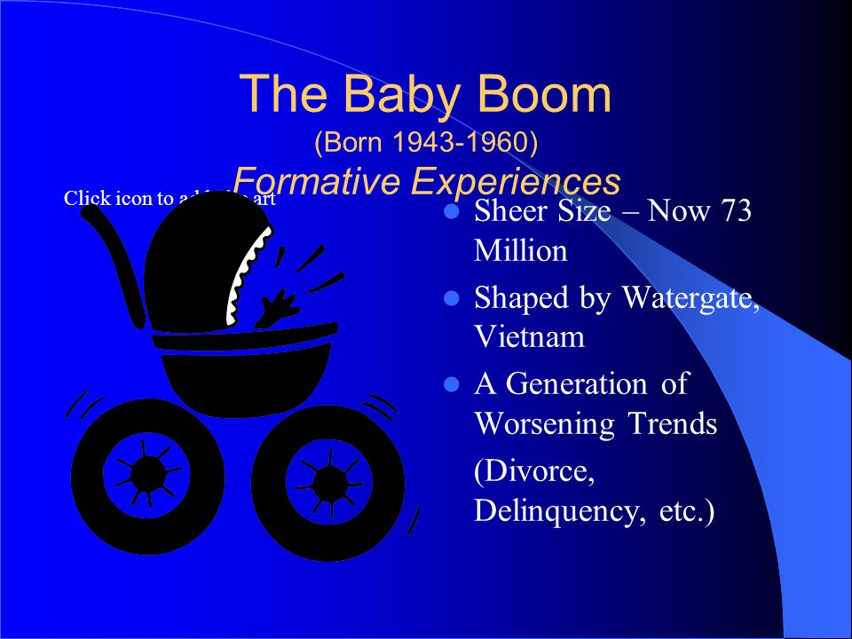 The Baby Boom (Born 1943-1960) Formative Experiences