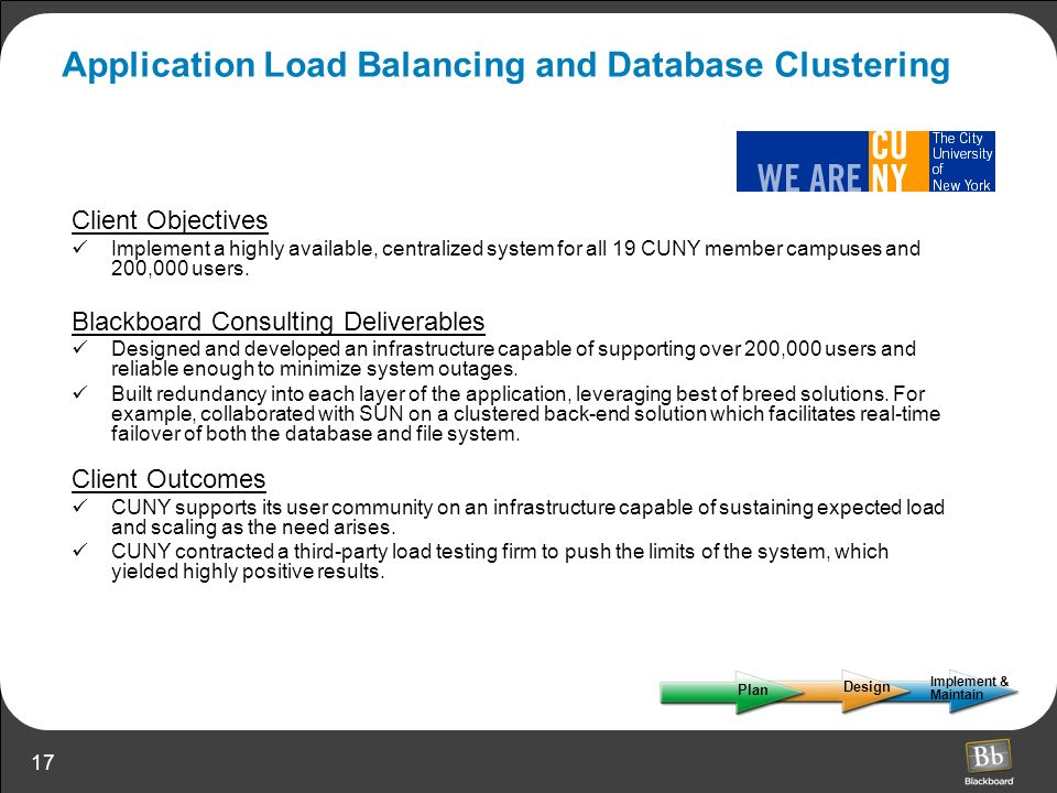 Application Load Balancing and Database Clustering